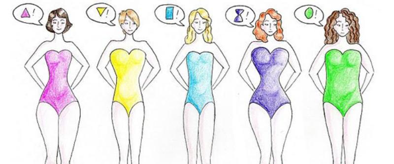 Quel maillot de bain pour ta morphologie?